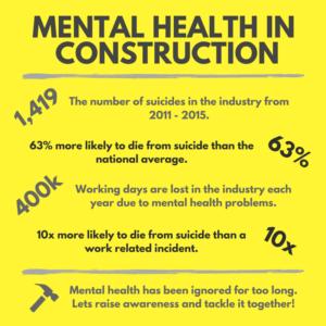 Builderstorm-Mental-Health-in-construction